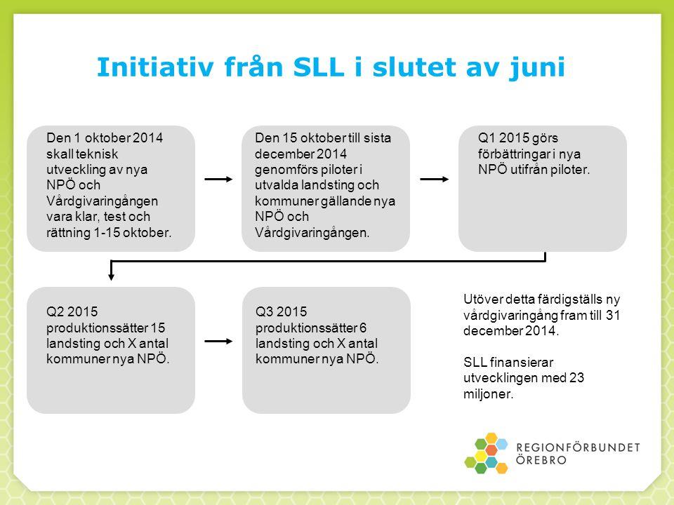 Initiativ från SLL i slutet av juni Den 1 oktober 2014 skall teknisk utveckling av nya NPÖ och Vårdgivaringången vara klar, test och rättning 1-15 oktober.