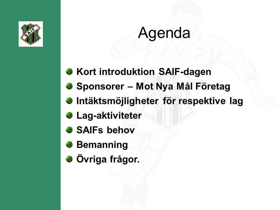 Agenda Kort introduktion SAIF-dagen Sponsorer – Mot Nya Mål Företag Intäktsmöjligheter för respektive lag Lag-aktiviteter SAIFs behov Bemanning Övriga frågor.