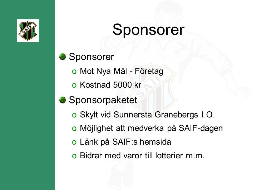 Lag-arrangemang Varje årskull P/F gemensamt stånd.