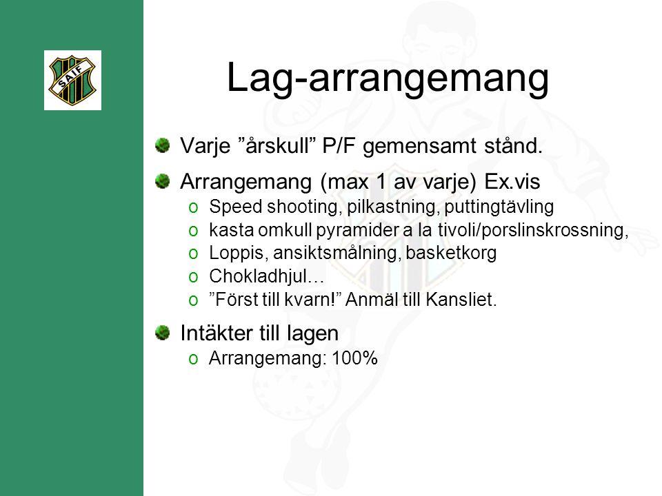 SAIF-arrangemang Kiosk, Hamburgeri, Korv m.m.