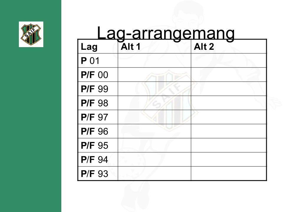 Lag-arrangemang LagAlt 1Alt 2 P 01 P/F 00 P/F 99 P/F 98 P/F 97 P/F 96 P/F 95 P/F 94 P/F 93