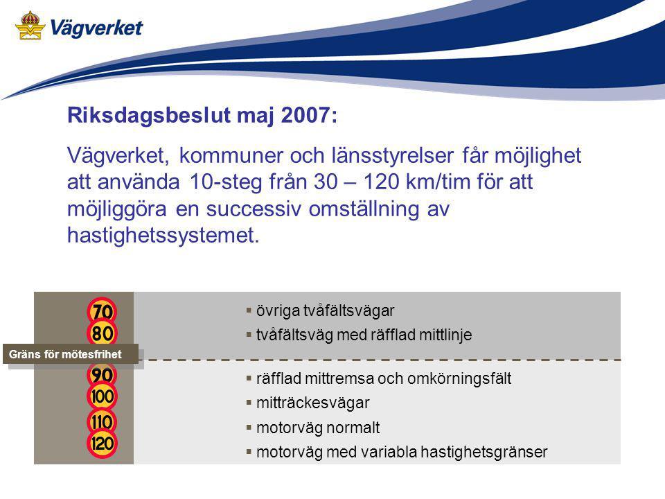 Riksdagsbeslut maj 2007: Vägverket, kommuner och länsstyrelser får möjlighet att använda 10-steg från 30 – 120 km/tim för att möjliggöra en successiv