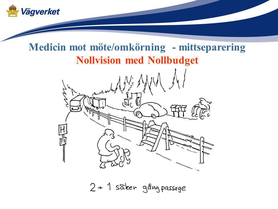 Medicin mot möte/omkörning - mittseparering Nollvision med Nollbudget