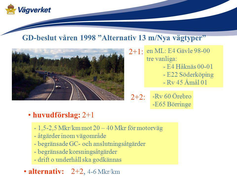 """GD-beslut våren 1998 """"Alternativ 13 m/Nya vägtyper"""" huvudförslag: 2+1 en ML: E4 Gävle 98-00 tre vanliga: - E4 Håknäs 00-01 - E22 Söderköping - Rv 45 Å"""