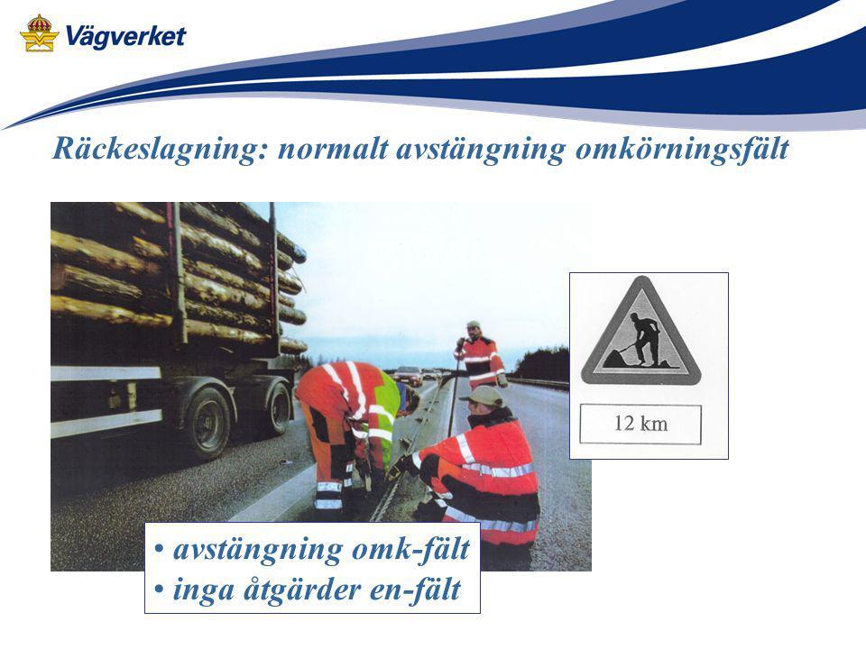 Räckeslagning: normalt avstängning omkörningsfält avstängning omk-fält inga åtgärder en-fält VMS