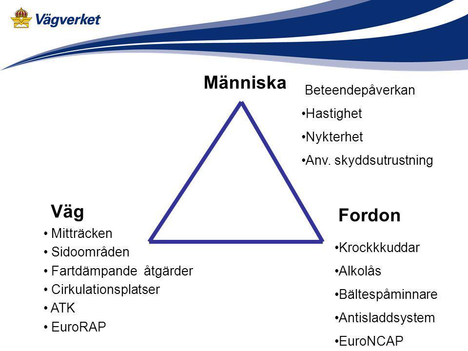 Fordon Väg Människa Krockkkuddar Alkolås Bältespåminnare Antisladdsystem EuroNCAP Mitträcken Sidoområden Fartdämpande åtgärder Cirkulationsplatser ATK