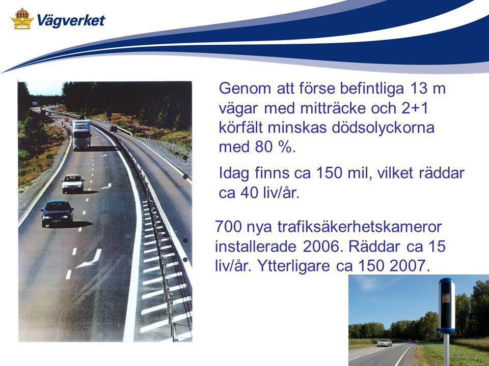 Genom att förse befintliga 13 m vägar med mitträcke och 2+1 körfält minskas dödsolyckorna med 80 %. Idag finns ca 150 mil, vilket räddar ca 40 liv/år.