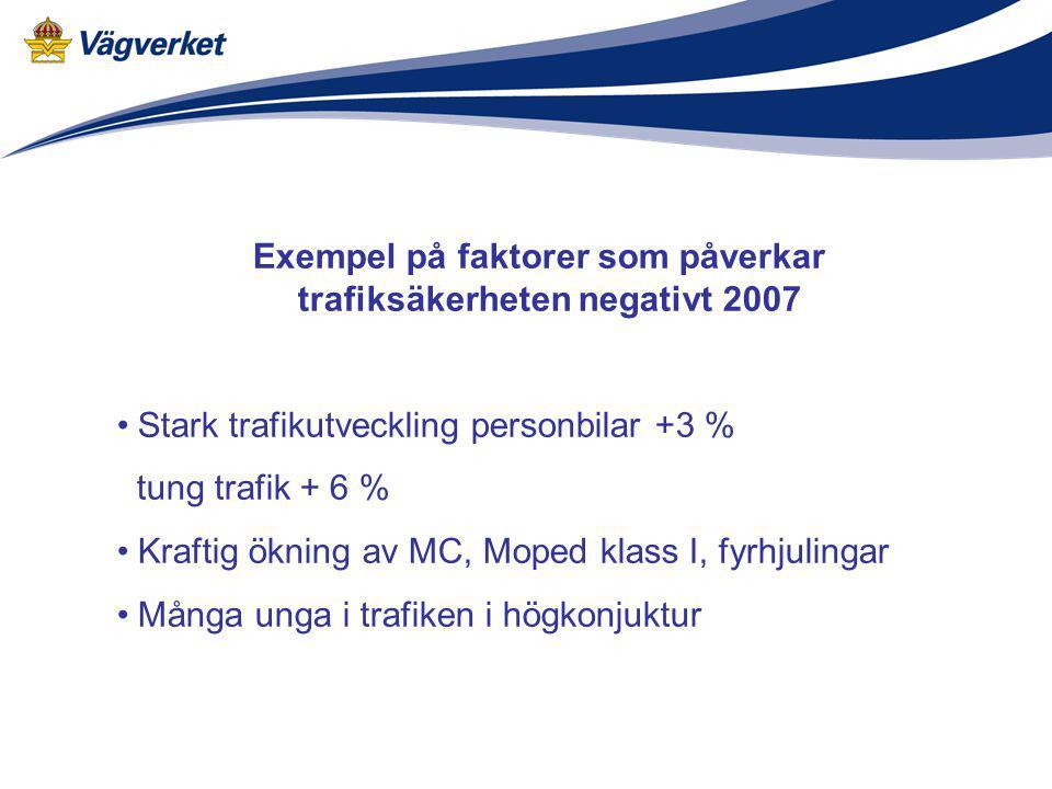 Exempel på faktorer som påverkar trafiksäkerheten negativt 2007 Stark trafikutveckling personbilar +3 % tung trafik + 6 % Kraftig ökning av MC, Moped