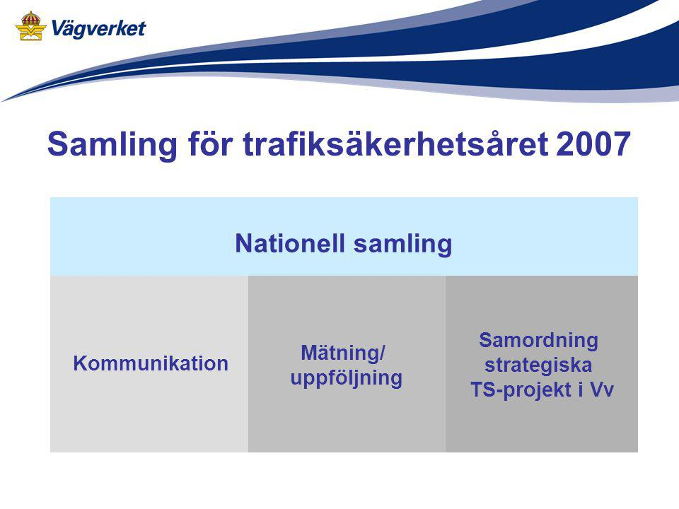 Samling för trafiksäkerhetsåret 2007 Nationell samling Mätning/ uppföljning Samordning strategiska TS-projekt i Vv Kommunikation