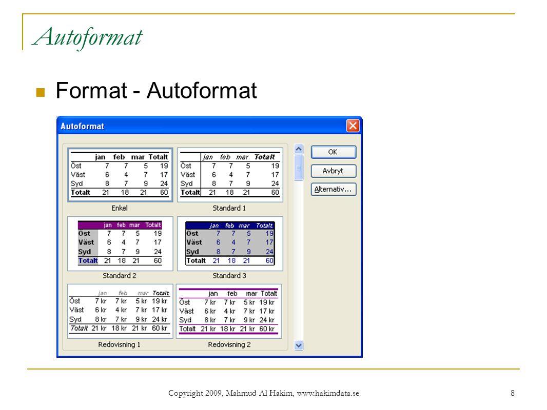 Copyright 2009, Mahmud Al Hakim, www.hakimdata.se 29 Excelmallar En mall är fil som innehåller struktur och verktyg du använder för att forma element som formatmall och sidlayout för färdiga filer.