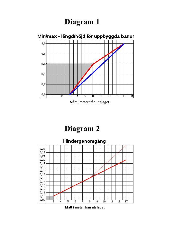 Diagram 1 Diagram 2