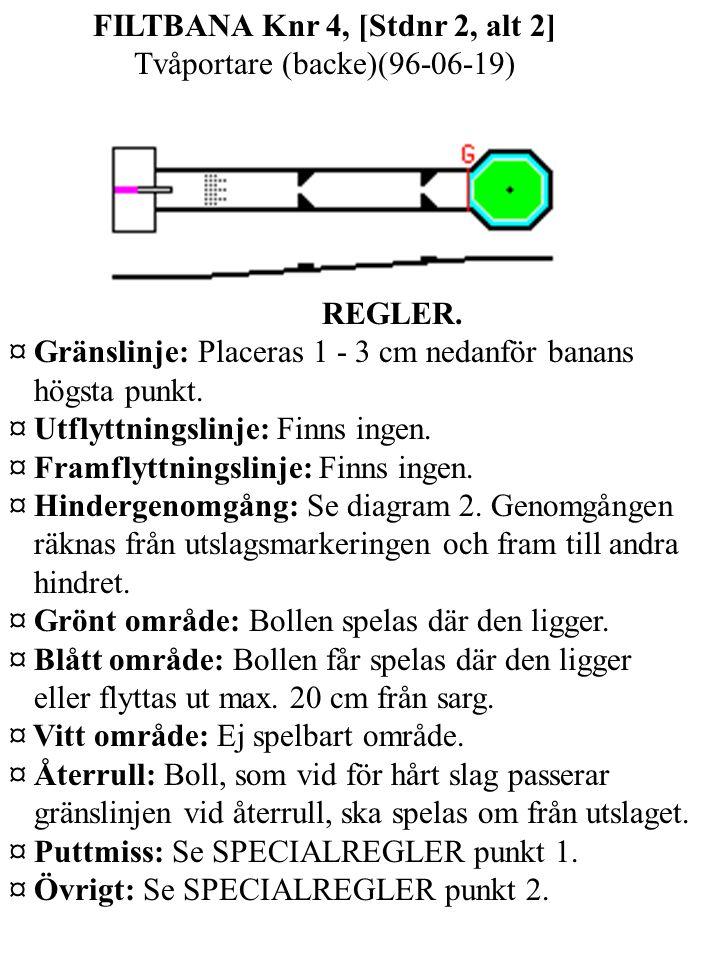 FILTBANA Knr 4, [Stdnr 2, alt 2] Tvåportare (backe)(96-06-19) REGLER.