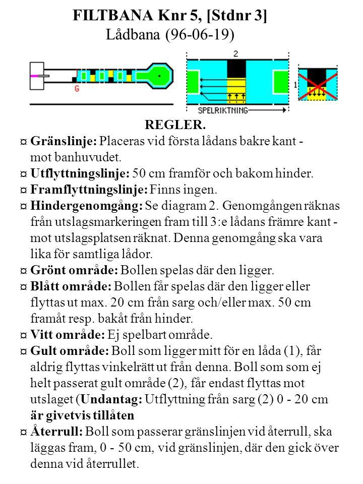 FILTBANA Knr 5, [Stdnr 3] Lådbana (96-06-19) REGLER.