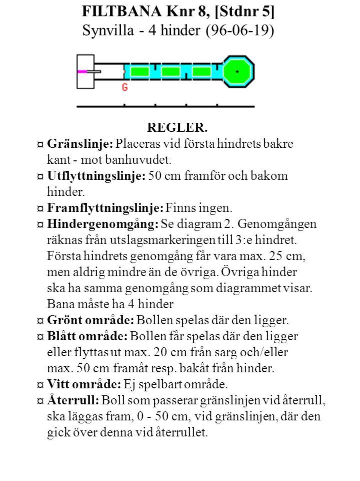 FILTBANA Knr 8, [Stdnr 5] Synvilla - 4 hinder (96-06-19) REGLER.