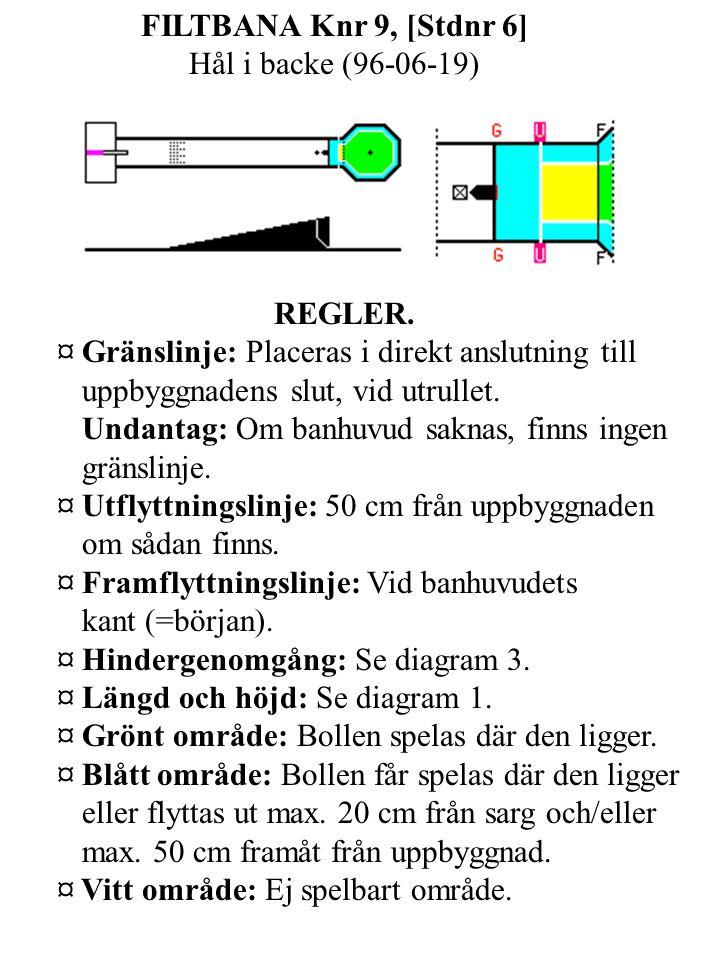 FILTBANA Knr 9, [Stdnr 6] Hål i backe (96-06-19) REGLER.