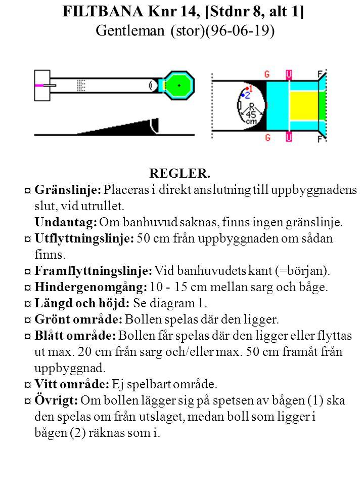 FILTBANA Knr 14, [Stdnr 8, alt 1] Gentleman (stor)(96-06-19) REGLER.