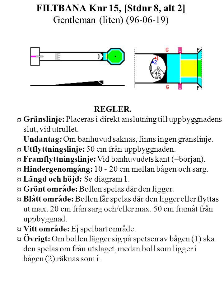 FILTBANA Knr 15, [Stdnr 8, alt 2] Gentleman (liten) (96-06-19) REGLER.