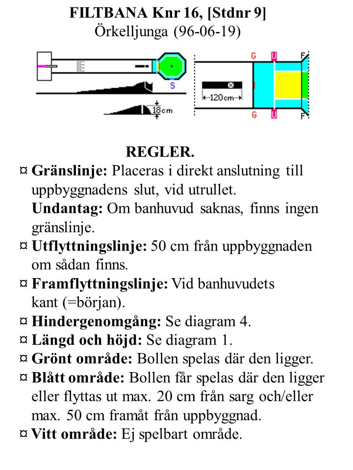 FILTBANA Knr 16, [Stdnr 9] Örkelljunga (96-06-19) REGLER.