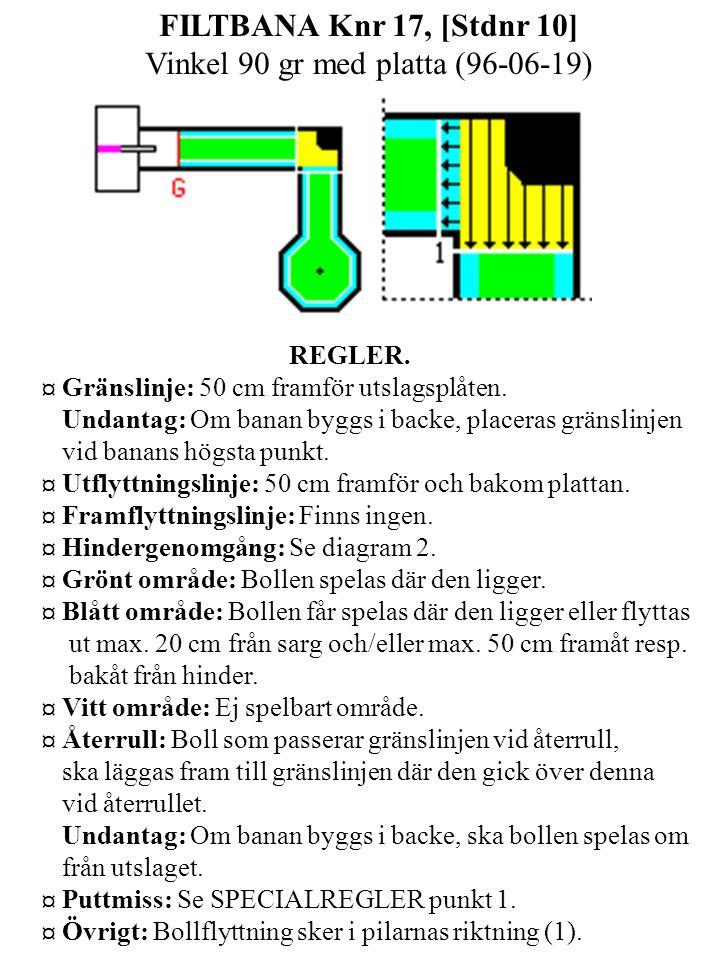 FILTBANA Knr 17, [Stdnr 10] Vinkel 90 gr med platta (96-06-19) REGLER.
