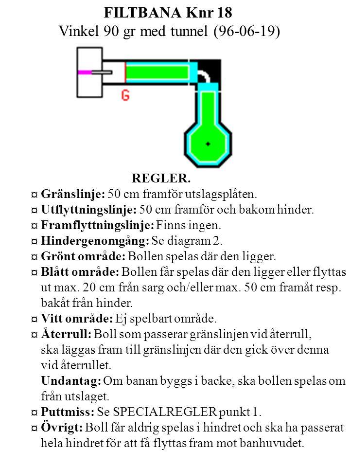 FILTBANA Knr 18 Vinkel 90 gr med tunnel (96-06-19) REGLER.