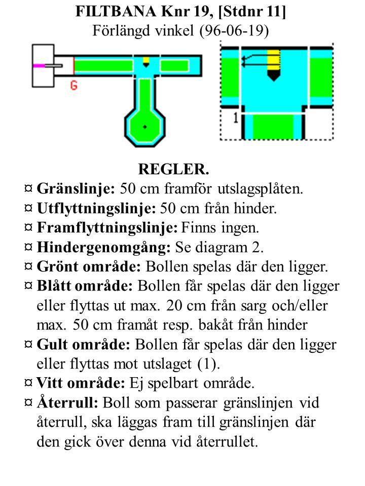 FILTBANA Knr 19, [Stdnr 11] Förlängd vinkel (96-06-19) REGLER.