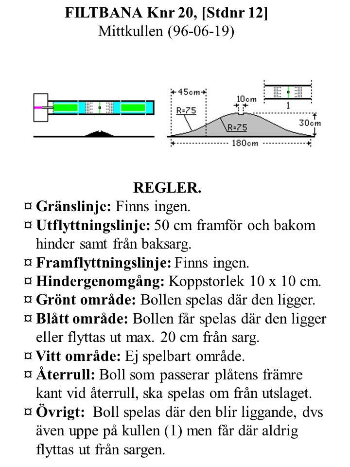 FILTBANA Knr 20, [Stdnr 12] Mittkullen (96-06-19) REGLER.