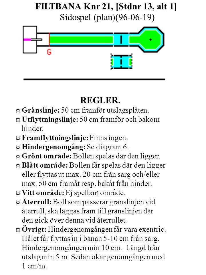 FILTBANA Knr 21, [Stdnr 13, alt 1] Sidospel (plan)(96-06-19) REGLER.