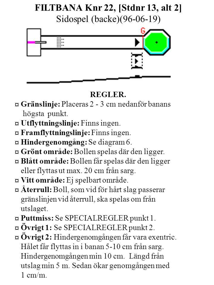 FILTBANA Knr 22, [Stdnr 13, alt 2] Sidospel (backe)(96-06-19) REGLER.