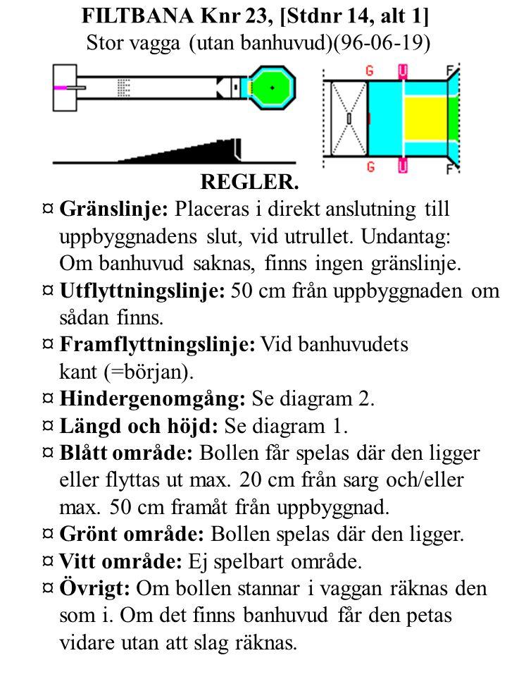 FILTBANA Knr 23, [Stdnr 14, alt 1] Stor vagga (utan banhuvud)(96-06-19) REGLER.