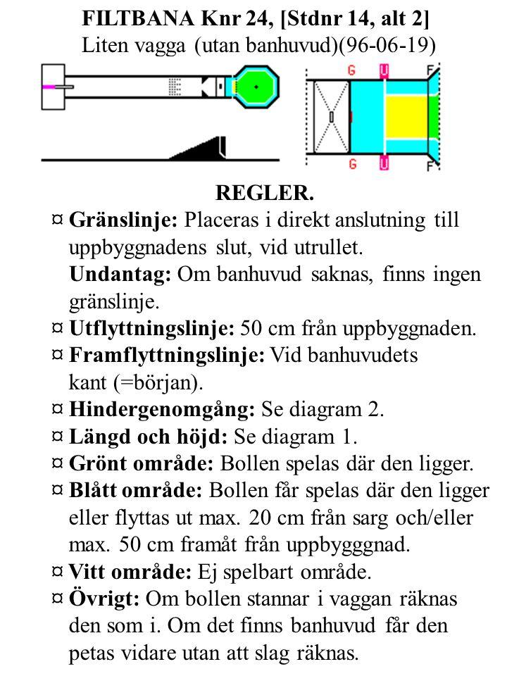 FILTBANA Knr 24, [Stdnr 14, alt 2] Liten vagga (utan banhuvud)(96-06-19) REGLER.
