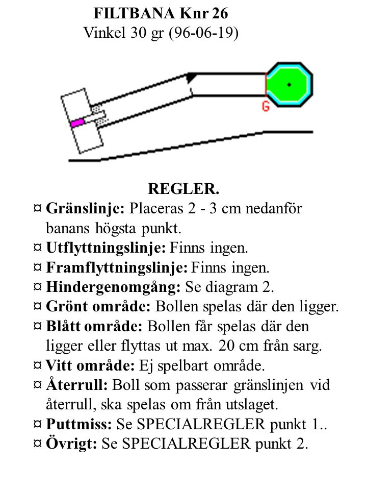 FILTBANA Knr 26 Vinkel 30 gr (96-06-19) REGLER.