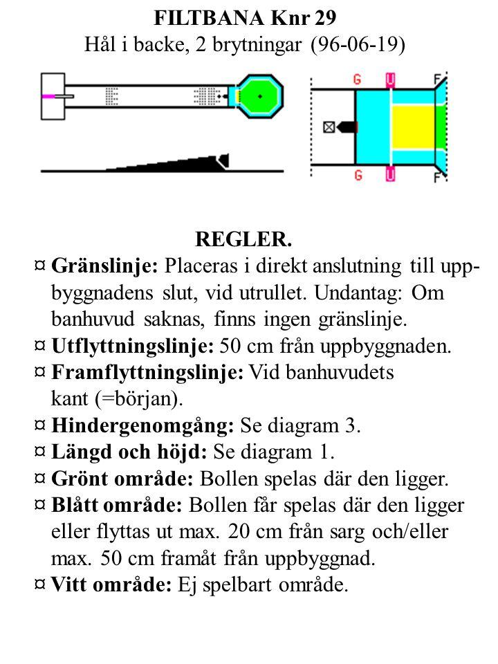 FILTBANA Knr 29 Hål i backe, 2 brytningar (96-06-19) REGLER.