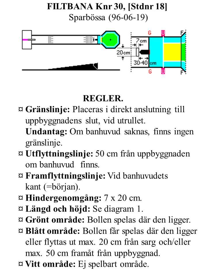 FILTBANA Knr 30, [Stdnr 18] Sparbössa (96-06-19) REGLER.