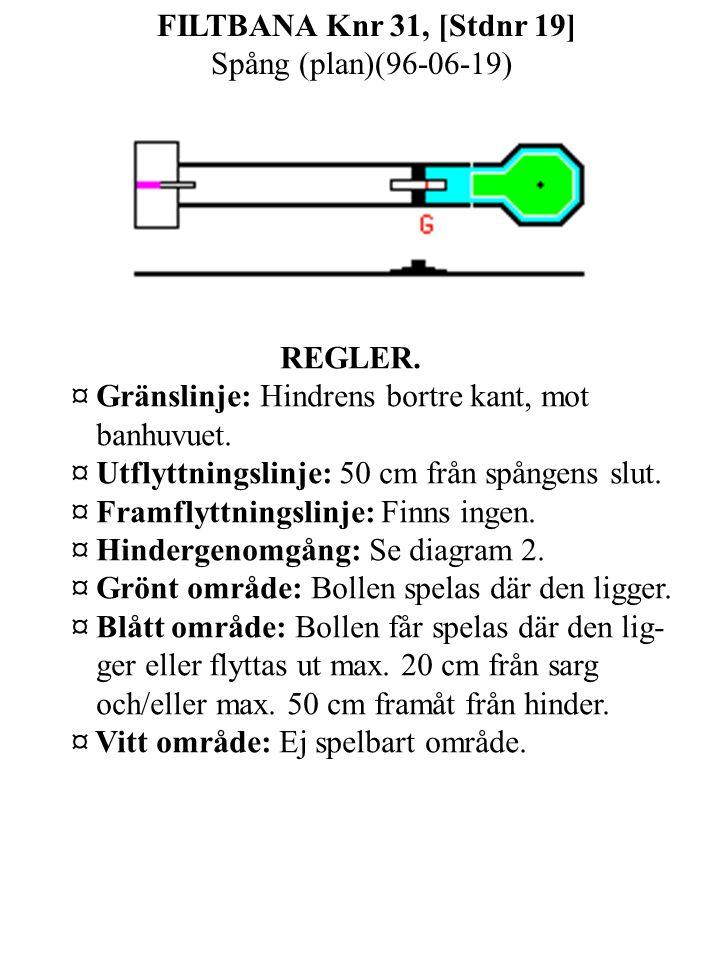 FILTBANA Knr 31, [Stdnr 19] Spång (plan)(96-06-19) REGLER.