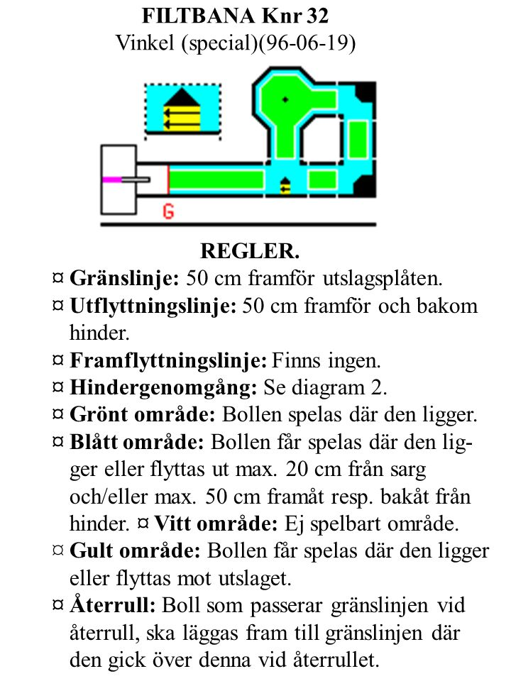 FILTBANA Knr 32 Vinkel (special)(96-06-19) REGLER.