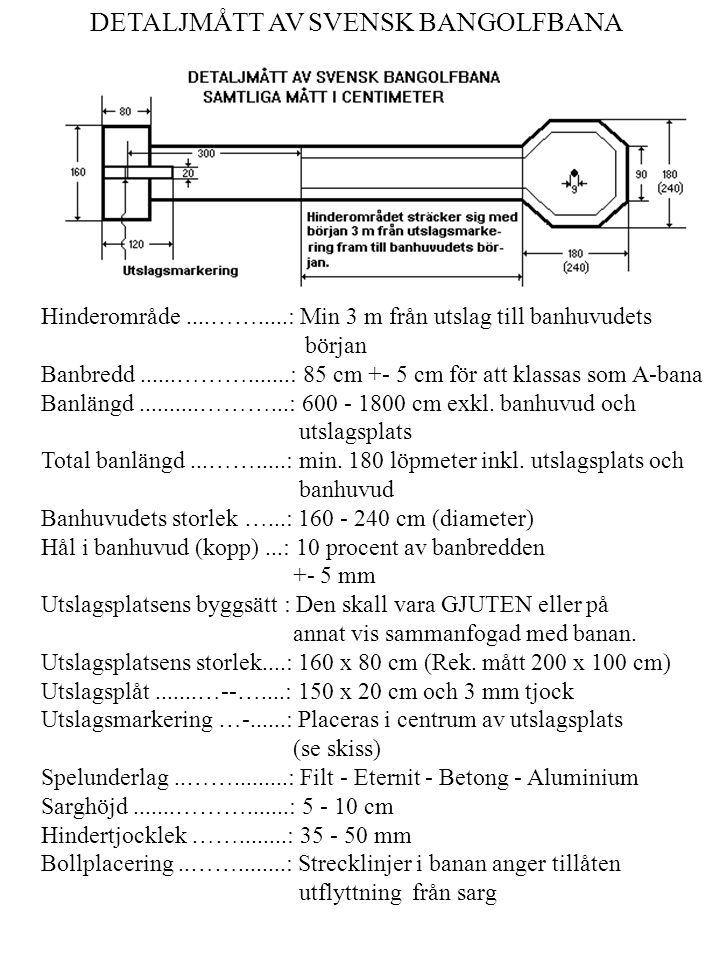 DETALJMÅTT AV SVENSK BANGOLFBANA Hinderområde....…….....: Min 3 m från utslag till banhuvudets början Banbredd......……….......: 85 cm +- 5 cm för att klassas som A-bana Banlängd..........………...: 600 - 1800 cm exkl.