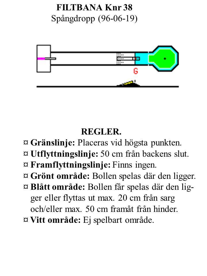 FILTBANA Knr 38 Spångdropp (96-06-19) REGLER. ¤ Gränslinje: Placeras vid högsta punkten.