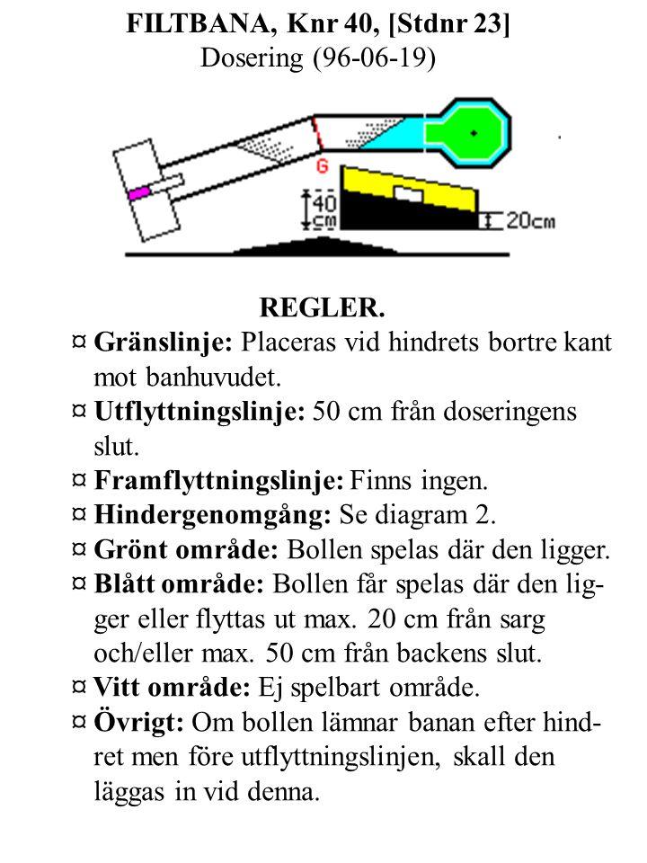 FILTBANA, Knr 40, [Stdnr 23] Dosering (96-06-19) REGLER.