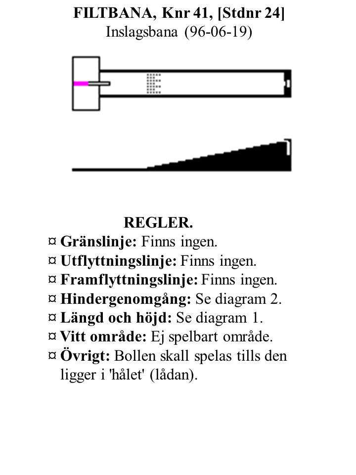 FILTBANA, Knr 41, [Stdnr 24] Inslagsbana (96-06-19) REGLER.