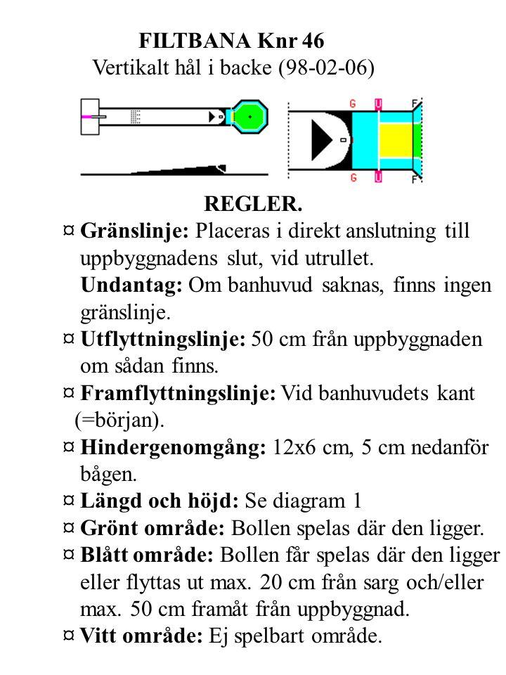 FILTBANA Knr 46 Vertikalt hål i backe (98-02-06) REGLER.