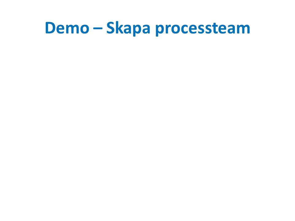 Demo – Skapa processteam