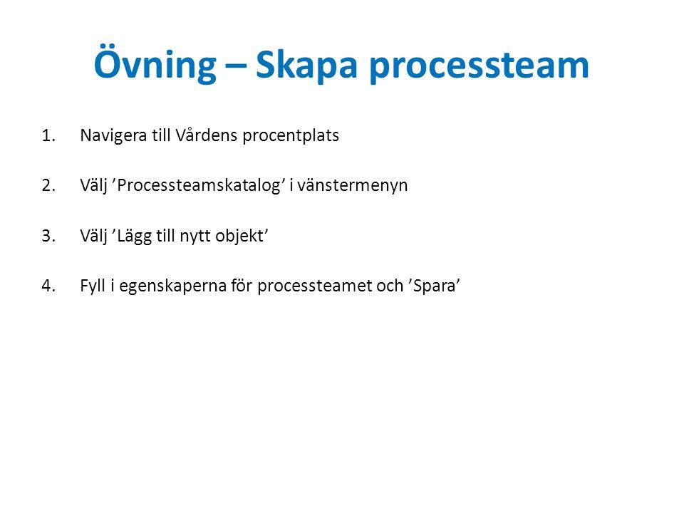 Övning – Skapa processteam 1.Navigera till Vårdens procentplats 2.Välj 'Processteamskatalog' i vänstermenyn 3.Välj 'Lägg till nytt objekt' 4.Fyll i egenskaperna för processteamet och 'Spara'