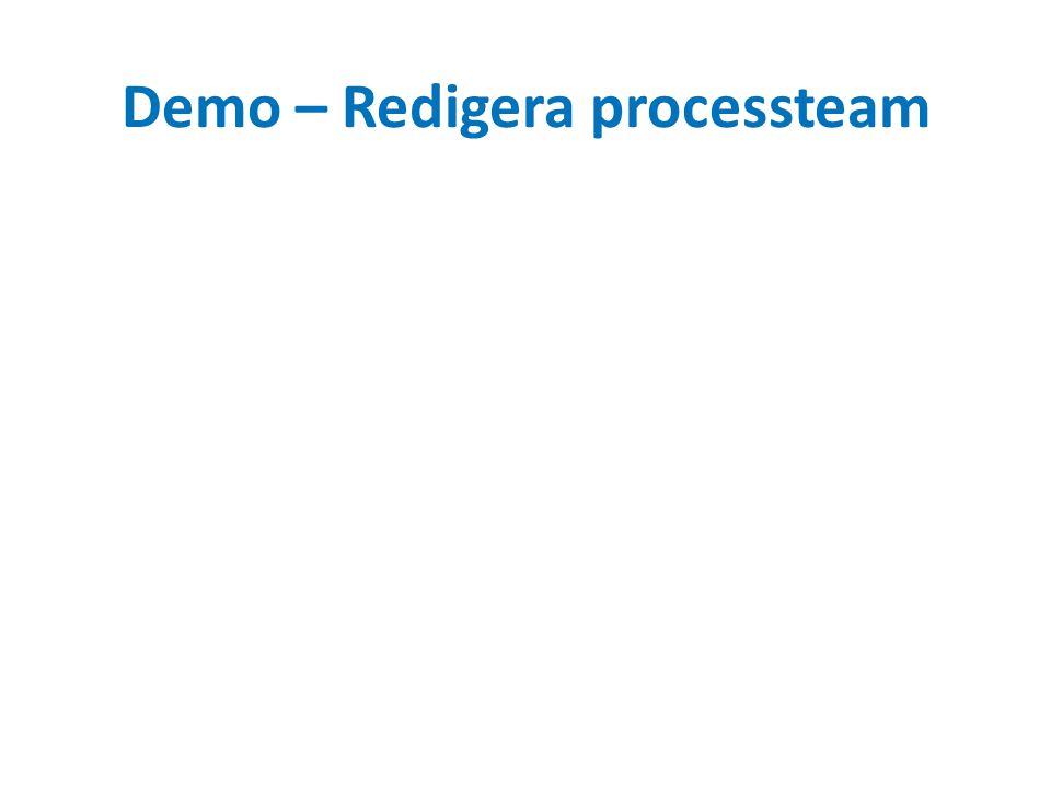 Demo – Redigera processteam