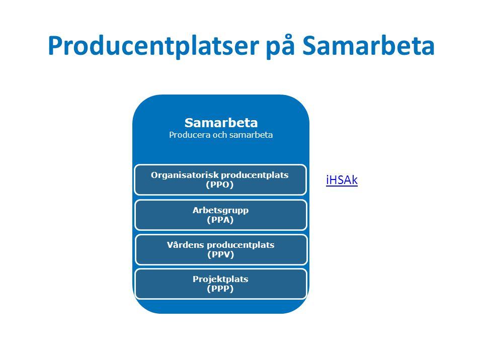 Producentplatser på Samarbeta Projektplats (PPP) Vårdens producentplats (PPV) Arbetsgrupp (PPA) Organisatorisk producentplats (PPO) Samarbeta Producera och samarbeta iHSAk