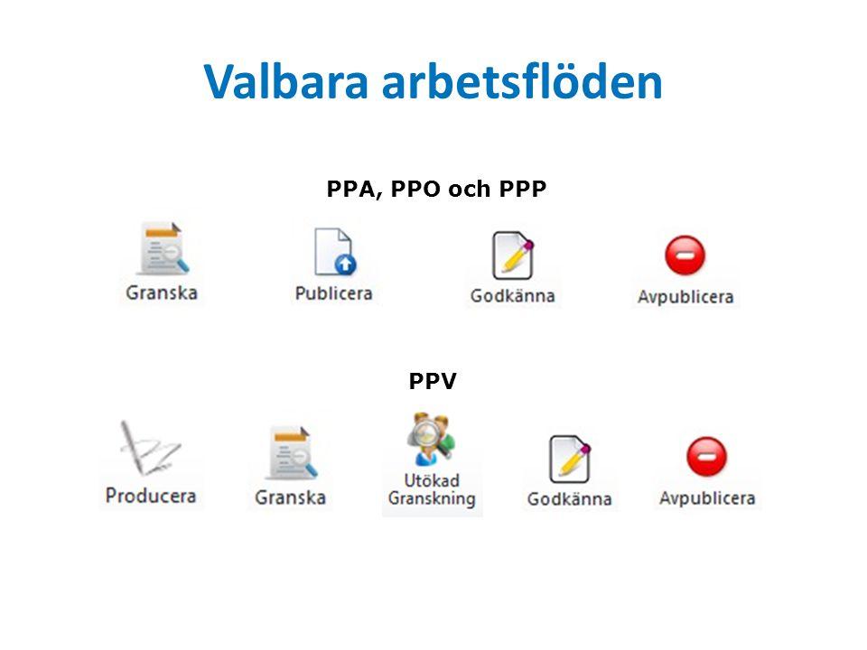 Valbara arbetsflöden PPA, PPO och PPP PPV