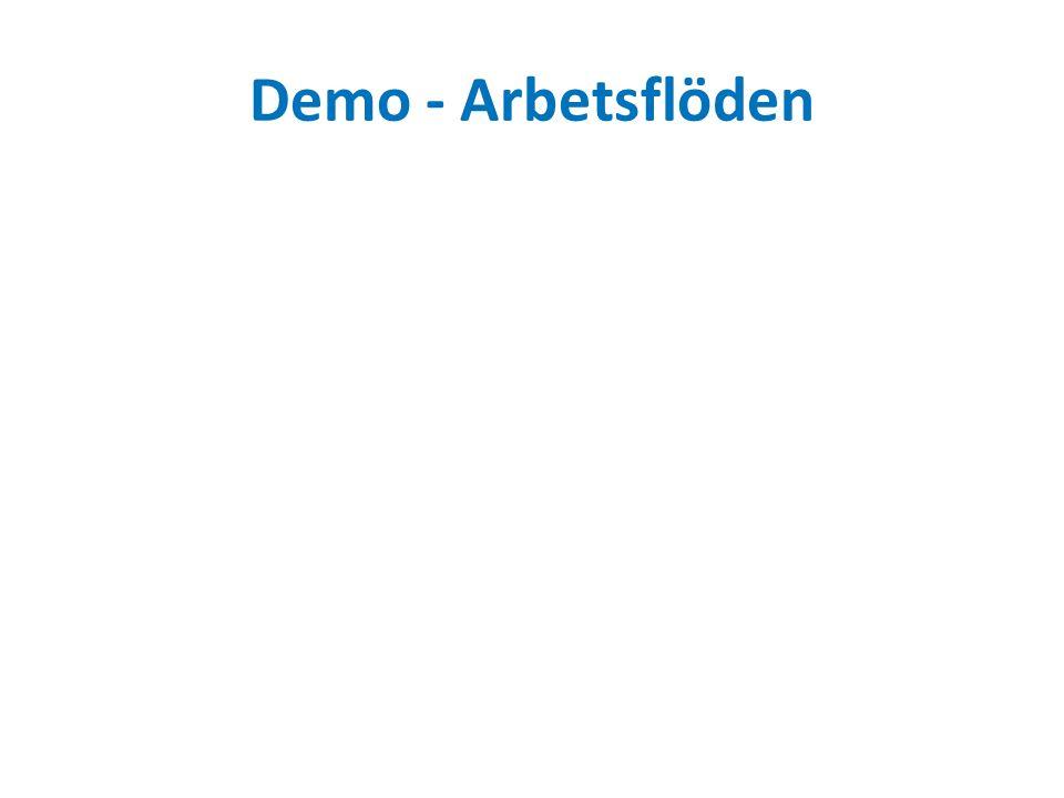 Demo - Arbetsflöden