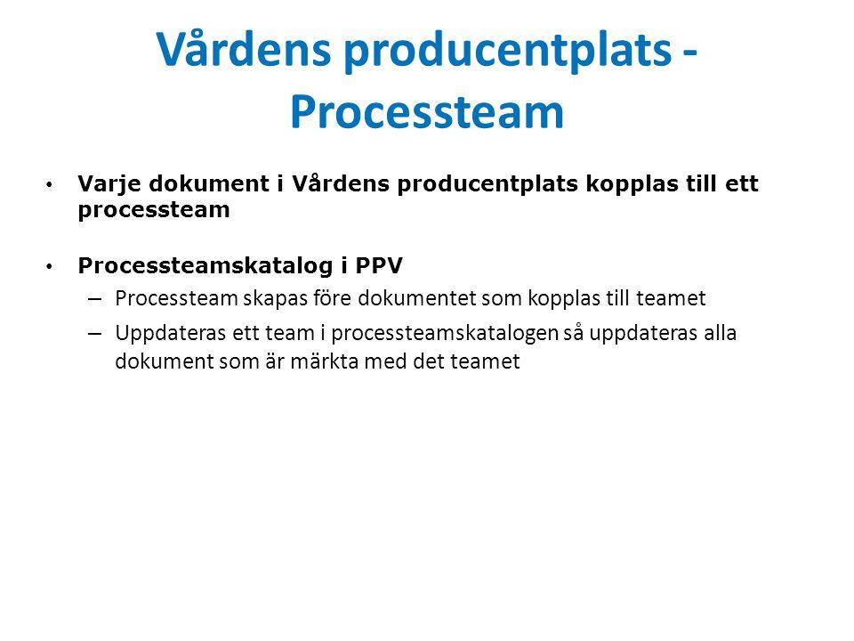 Vårdens producentplats - Processteam Varje dokument i Vårdens producentplats kopplas till ett processteam Processteamskatalog i PPV – Processteam skapas före dokumentet som kopplas till teamet – Uppdateras ett team i processteamskatalogen så uppdateras alla dokument som är märkta med det teamet