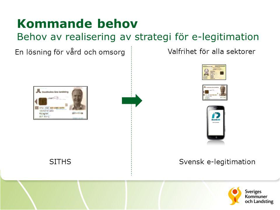 En lösning för vård och omsorg Valfrihet för alla sektorer Svensk e-legitimationSITHS Kommande behov Behov av realisering av strategi för e-legitimation