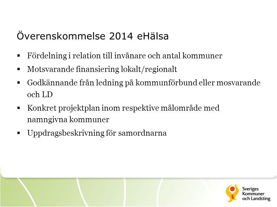 Överenskommelse 2014 eHälsa  Fördelning i relation till invånare och antal kommuner  Motsvarande finansiering lokalt/regionalt  Godkännande från ledning på kommunförbund eller mosvarande och LD  Konkret projektplan inom respektive målområde med namngivna kommuner  Uppdragsbeskrivning för samordnarna