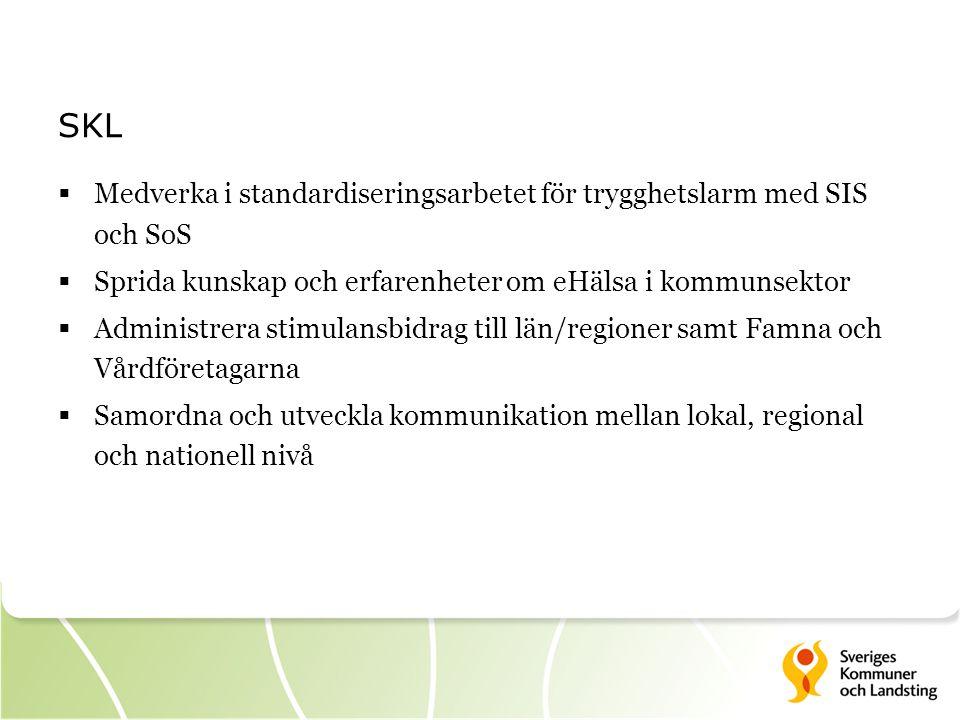 SKL  Medverka i standardiseringsarbetet för trygghetslarm med SIS och SoS  Sprida kunskap och erfarenheter om eHälsa i kommunsektor  Administrera stimulansbidrag till län/regioner samt Famna och Vårdföretagarna  Samordna och utveckla kommunikation mellan lokal, regional och nationell nivå